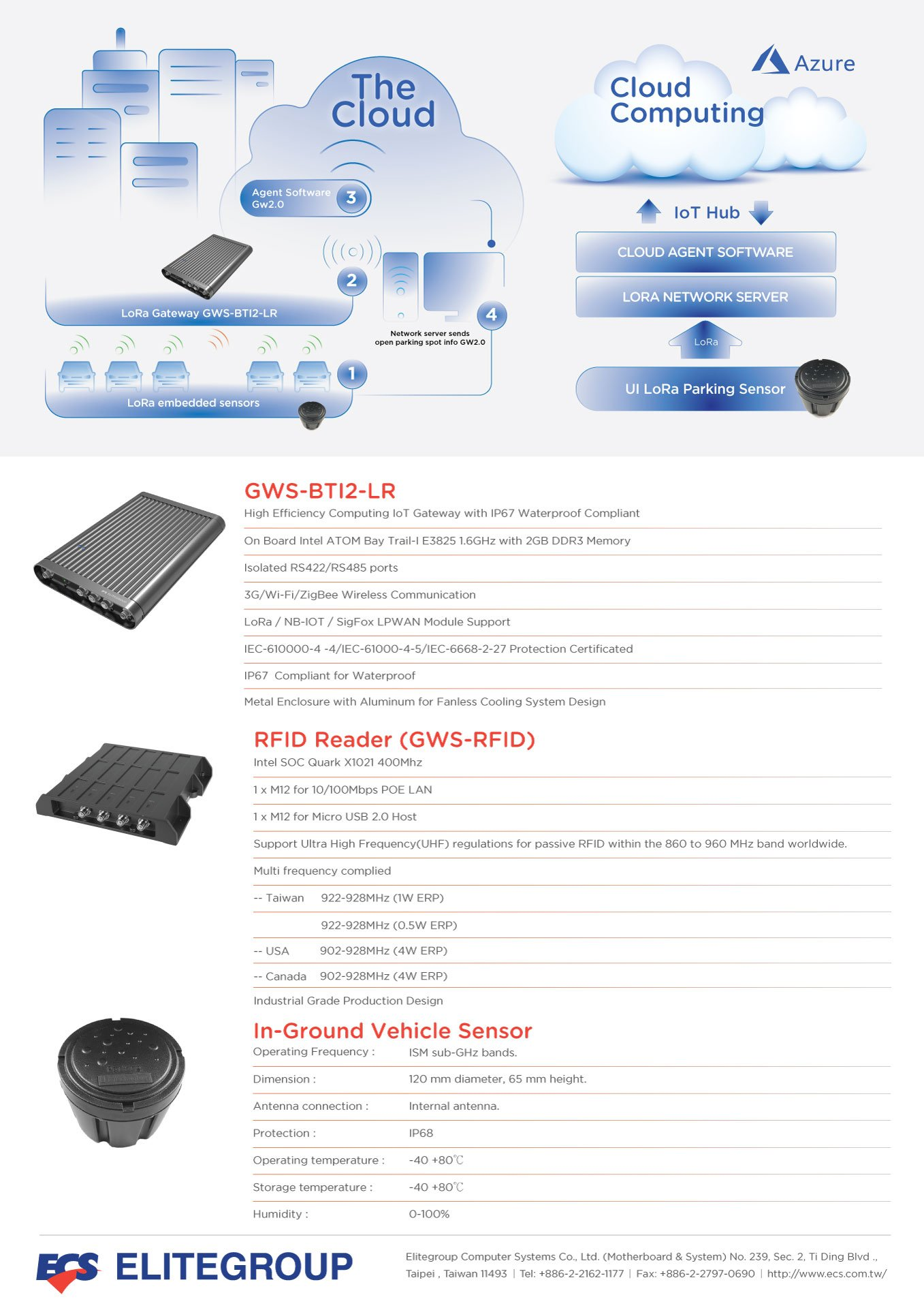ECS LoRa Getway | SmartParking Solution 2
