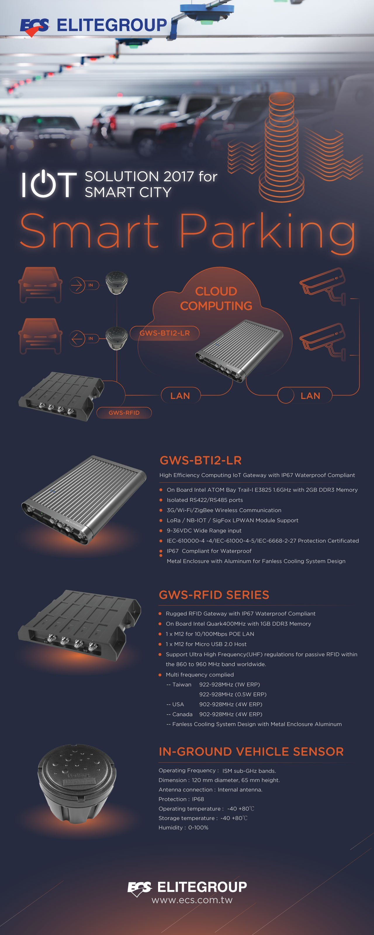 ECS LoRa Getway | SmartParking Solution 3